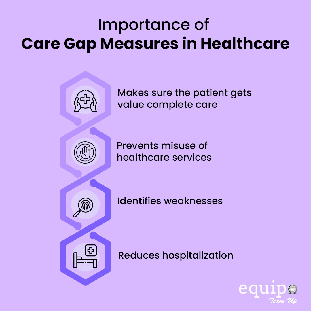 care gap measures